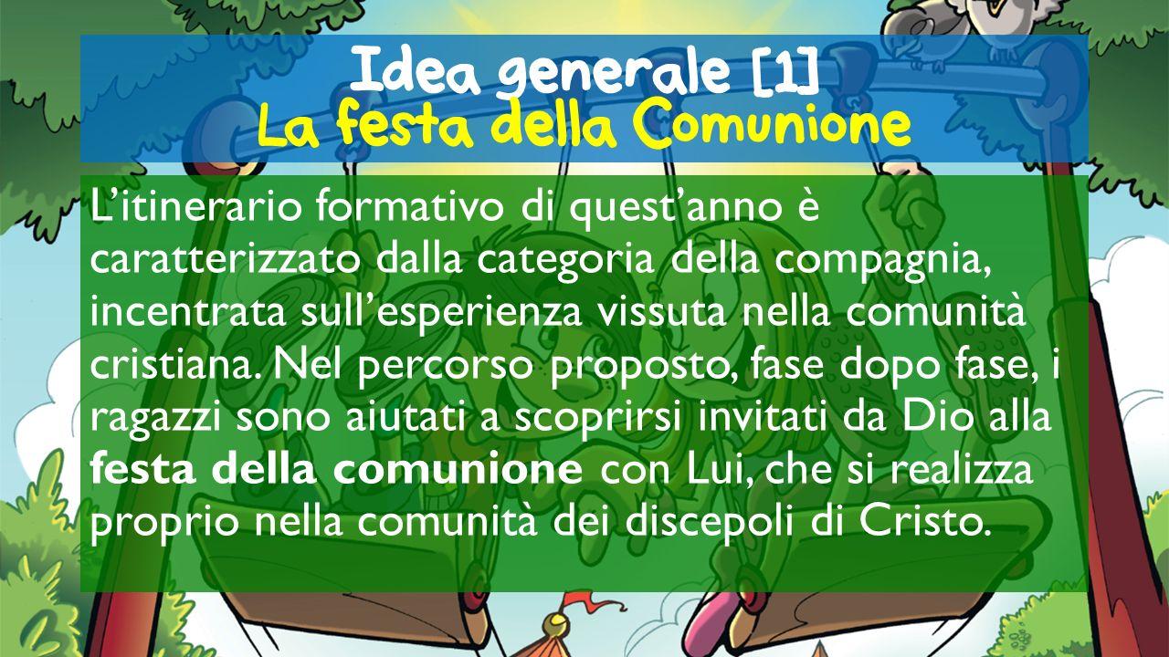 Idea generale [1] La festa della Comunione